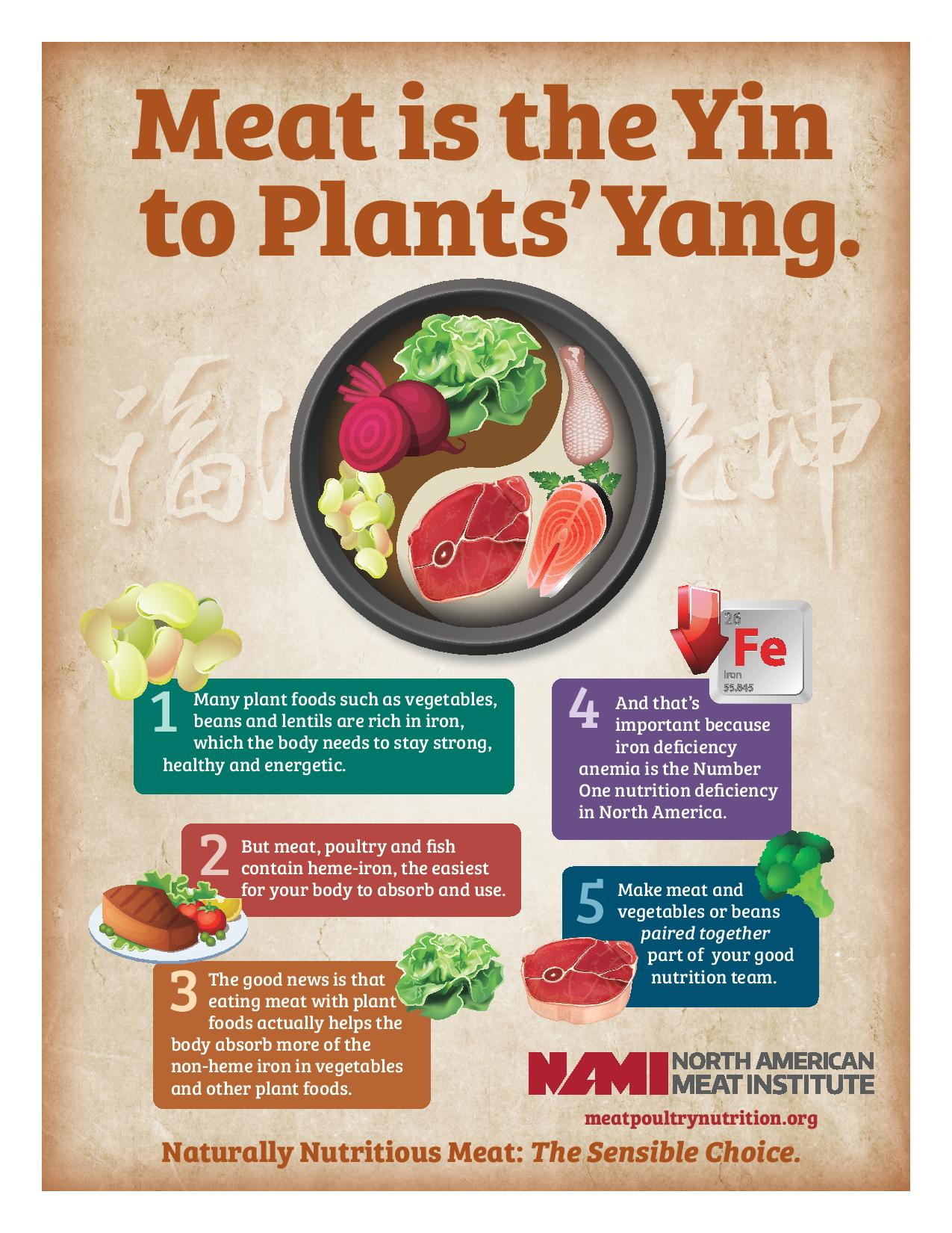 Meat is the Yin to Plants'Yang