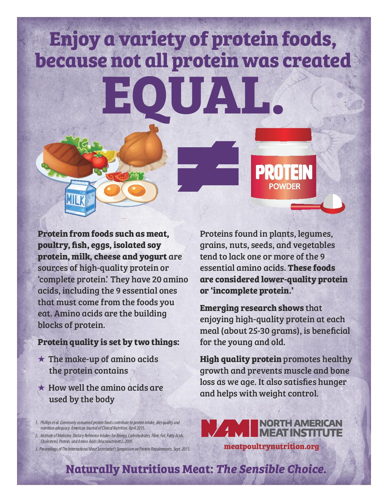 Enjoy a variety of protein foods, because not all protein was created equal